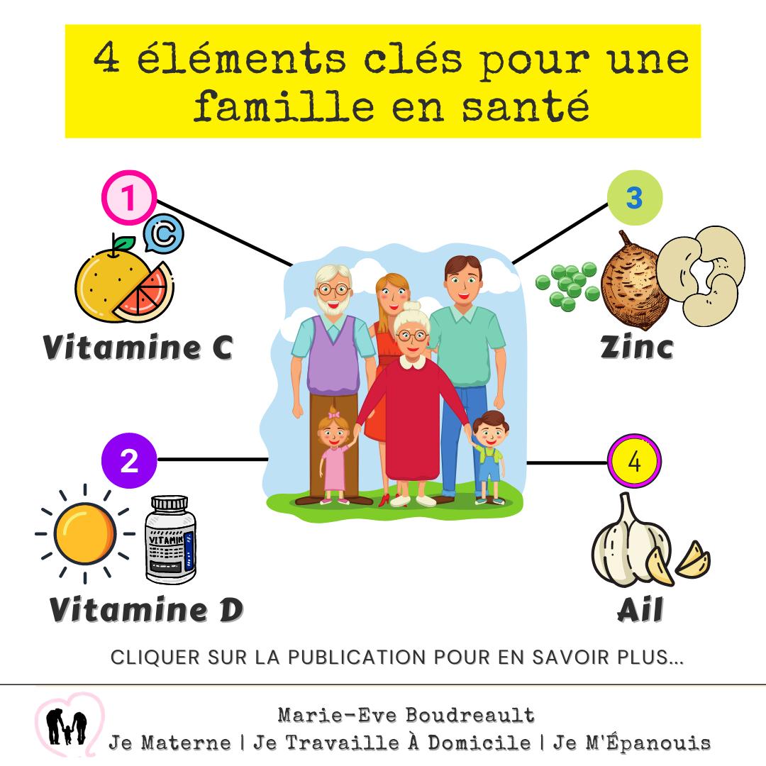 MALADIES HIVERNALES: 4 éléments-clés souvent ignorés pour une famille en santé, à lire sur JeMaterne.com